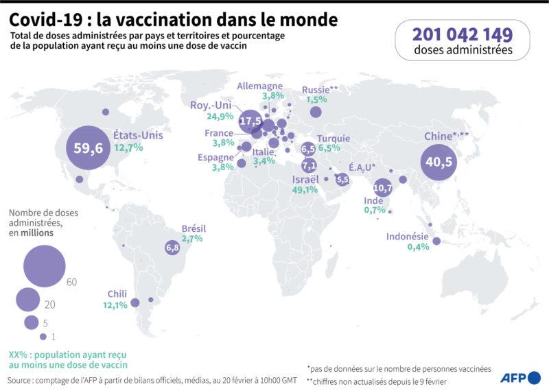 Vaccini: il G7 e «gli avanzi» ai Paesi poveri