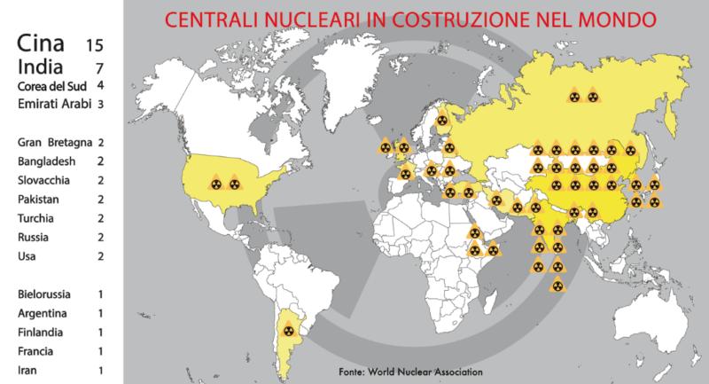 La grande corsa al nucleare