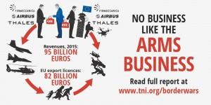 infografica armi migranti