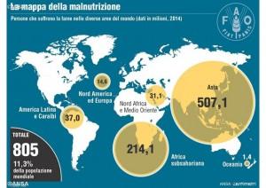 mappa malnutrizione
